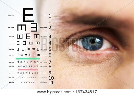 eye test against close up human eye