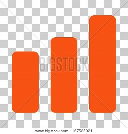 Bar Chart Increase vector pictogram. Illustration style is flat iconic orange symbol on a transparent background.