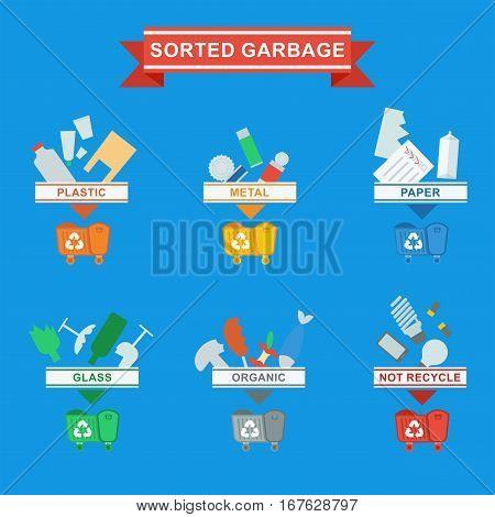 Sorted Garbage Image