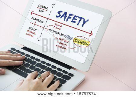 Safety Danger Risk Management Plan