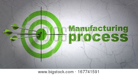 Success Manufacuring concept: arrows hitting the center of target, Green Manufacturing Process on wall background, 3D rendering
