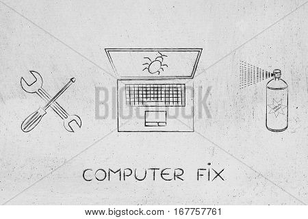 Fixing Your Computer, Laptop With Wrench & Bug Spray