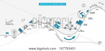 Healthy business cycle website banner. Modern illustration in linear style.