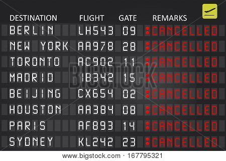 Airport electronic billboard panel with cancelled flights
