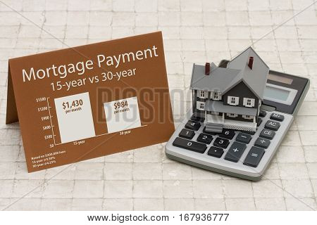 Learning about mortgage payments House on a calculator with a card and an infographic on the mortgage payments