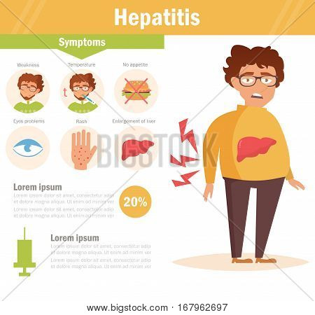 Hepatitis. Man with liver problems. Vector. Cartoon. Isolated. Flat. Illustration for websites brochures magazines Medicine