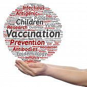 Concept or conceptual children vaccination or viral prevention circle word cloud in hand isolated on background metaphor to infectious antigenic, antibodies, epidemiology, immunization or inoculation poster