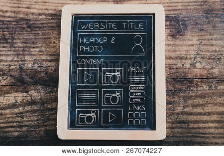 Website Outline Desing Into Old School Blackboard, Concept Of Old And New Marketing Styles
