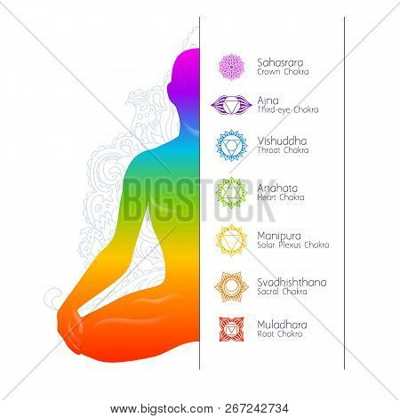 Colorful Meditating Man Silhouette And Chakras. Spiritual Meditation Elements Vector Symbols.