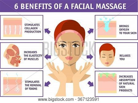 6 Benefits Of A Facial Massage. Cosmetology Infographics Isolated On White. Face Skin Health. Beauty