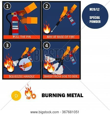 M28 And L2 Dry Powder Fire Extinguishers (special Powder Extinguishers) Instructions Or Manual And L