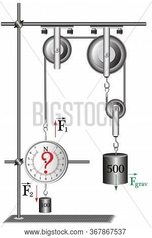 The Physical Problem, Measuring The Resultant Force, I Use A Dynamometer And Mechanical Blocks.