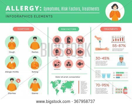 Allergy Infographic. Sensitive Human Organism Dust Bacteria Different Allergen Symptoms And Protecti