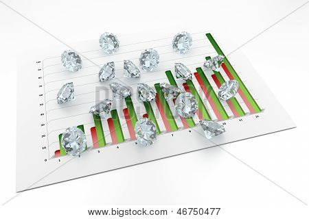 3D Diamonds - Chart