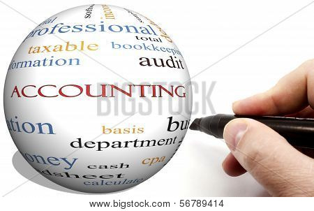 Hand Writing On Accounting Cirlce Word Concept