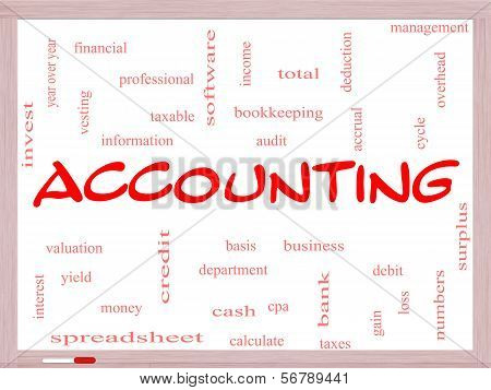Accounting Word Cloud Concept On A Whiteboard