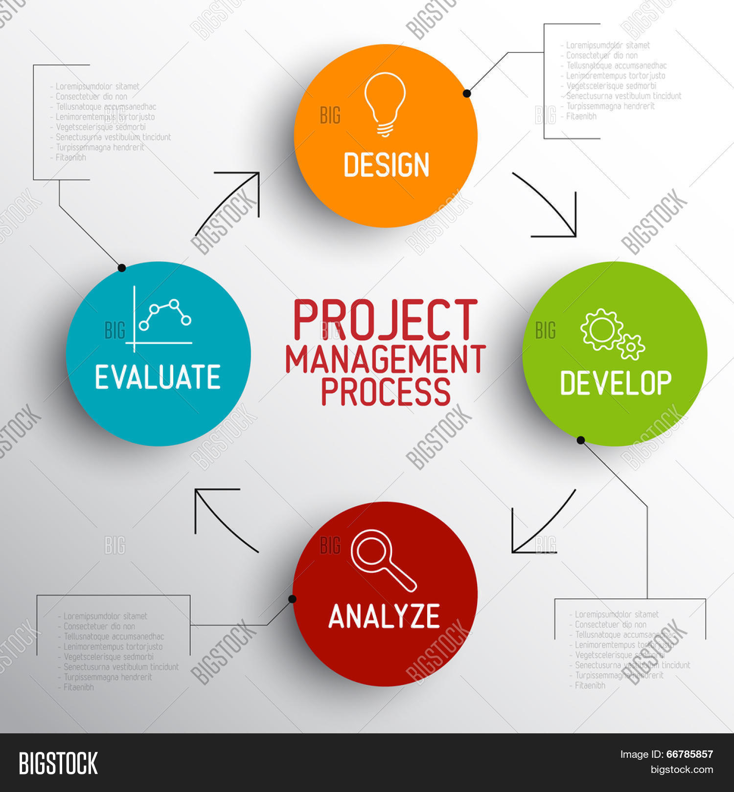 Vector project management process vector photo bigstock vector project management process diagram concept pooptronica Image collections