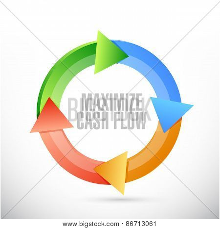 Maximize Cash Flow Cycle Sign Illustration