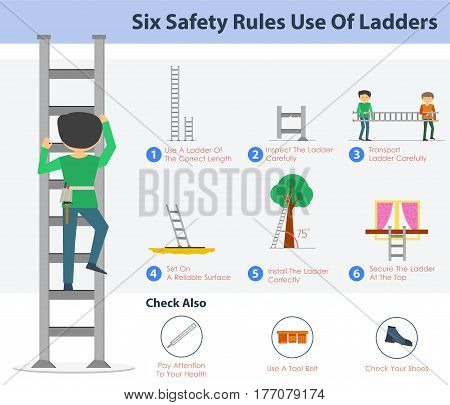 Vector safety infographic . Six rulers of safe ladder using. Guide and warnings