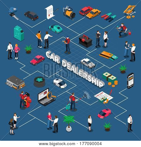 Car dealership isometric flowchart with vehicles sellers and customers money warranty service on blue background vector illustration