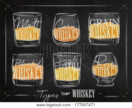 Poster types of whiskey with glasses lettering malt corn grain blended single post still rye drawing with chalk and color on chalkboard background