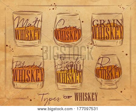 Poster types of whiskey with glasses lettering malt corn grain blended single post still rye drawing on craft background