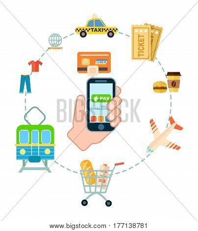 Mobile payment concept vector illustration. NFC payment technology, money transferring via smartphone, online banking and shopping, ecommerce. Mobile purchase of goods and services in flat design