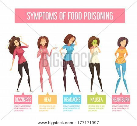 Food poisoning signs and symptoms women retro cartoon infographic poster with nausea vomiting diarrhea fever vector illustration