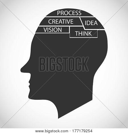 Creative mind. Flat design vector illustration vector.