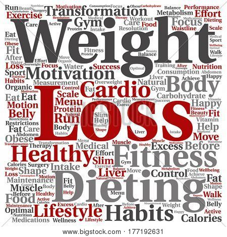 Concept or conceptual weight loss healthy dieting transformation square word cloud isolated on background