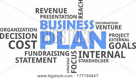 A word cloud of business plan related items