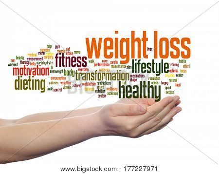 Concept or conceptual weight loss healthy dieting transformation abstract word cloud in hands isolated on background