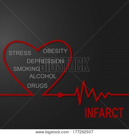 Health care concept depicting human heart with  line of heartbeats cardiogram on dark background with bad habits