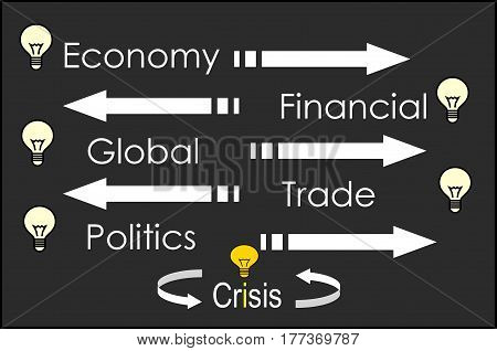 Table of economic processes and directions. economy