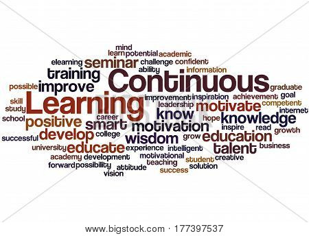 Continuous Learning, Word Cloud Concept 3