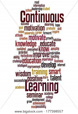 Continuous Learning, Word Cloud Concept