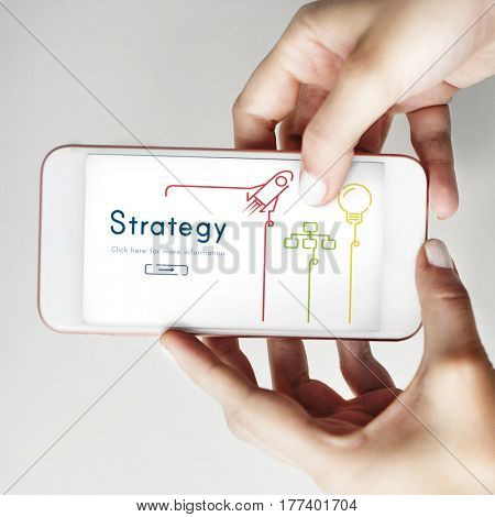 Strategy Mission Motivation Objective Planning