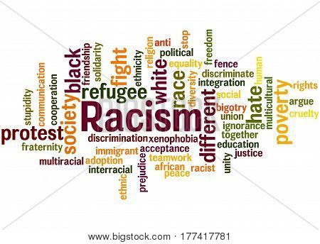 Racism, Word Cloud Concept 5