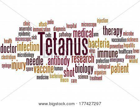 Tetanus, Word Cloud Concept
