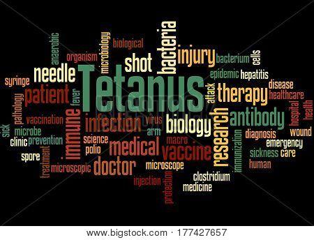 Tetanus, Word Cloud Concept 5