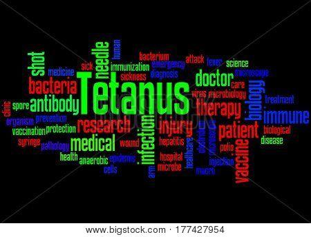 Tetanus, Word Cloud Concept 8