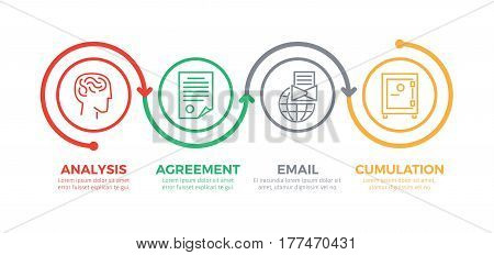 Sequence of business processes from market analysis to capital cumulation concept. Brains, document, email, safe vector pictograms on white. Realization of financial strategic plan illustration