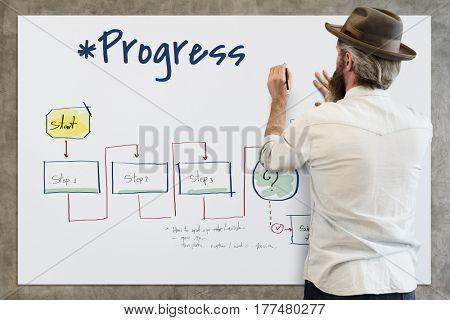 Progress Research Analysis Strategy Diagram