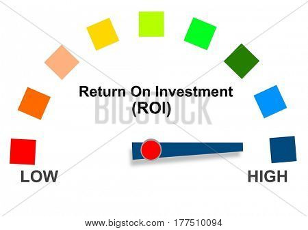 Return On Investment Dash Board