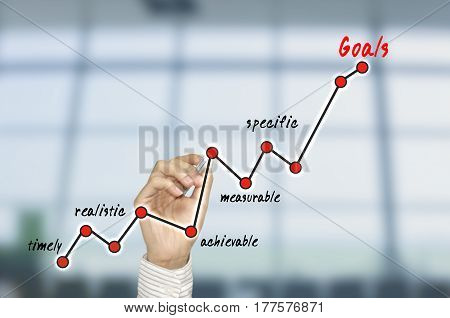 hand writing marketing goals graph on virtual screen. concept setting target vision.