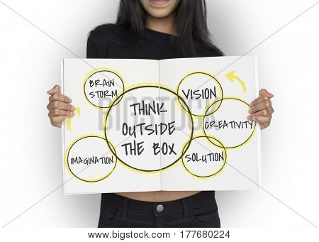 Think Outside the Box Inspiration Creativity