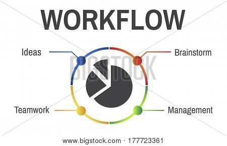 Project Management Progress Workflow Concept