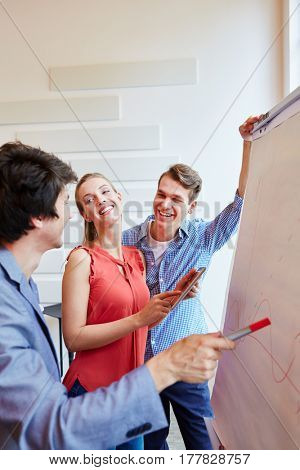 Business people from start-up company looking for solution on flipchart