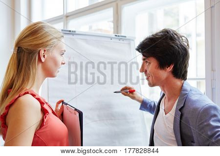 Young business people with flipchart planing as a team a strategy