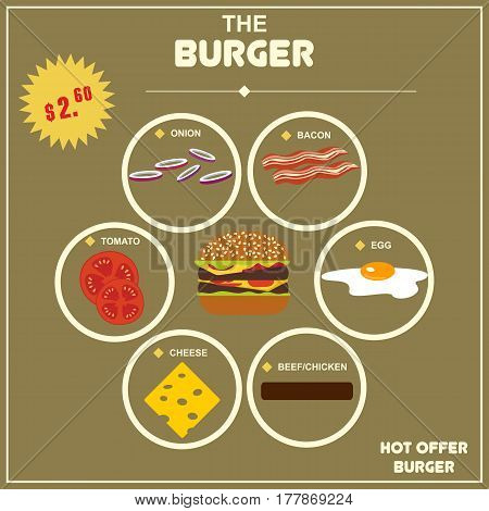Burger Logo Sticker Emblem